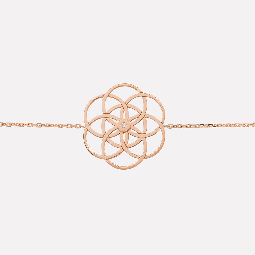 Bracelet Soleil or rose